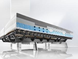 Sommier Swissflex 22-05 BRIDGE