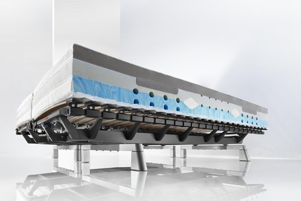 Innovation swissflex sur aix en provence fabrication for Literie salon de provence